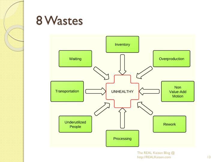 8 Wastes