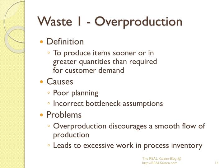 Waste 1 - Overproduction