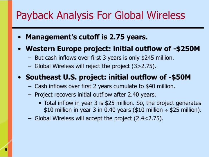 Payback Analysis For Global Wireless