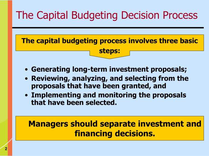 The Capital Budgeting Decision Process