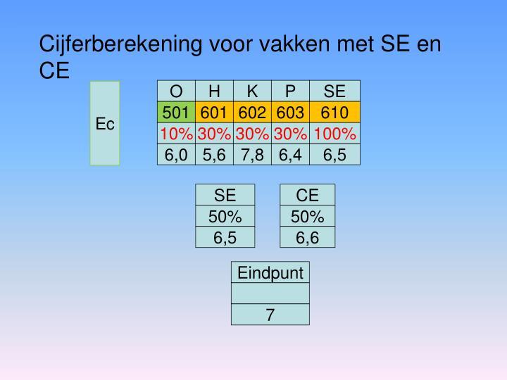 Cijferberekening voor vakken met SE en CE