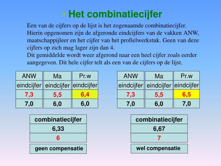 Het combinatiecijfer