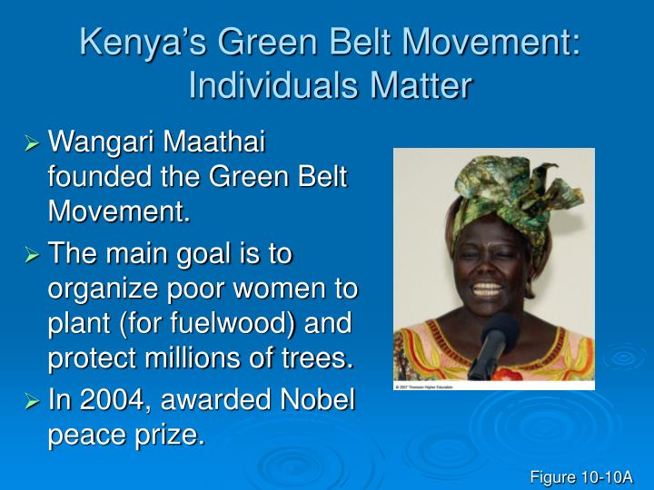 Kenya's Green Belt Movement: