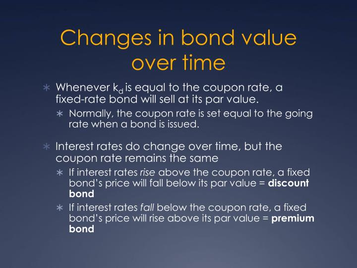 Changes in bond value