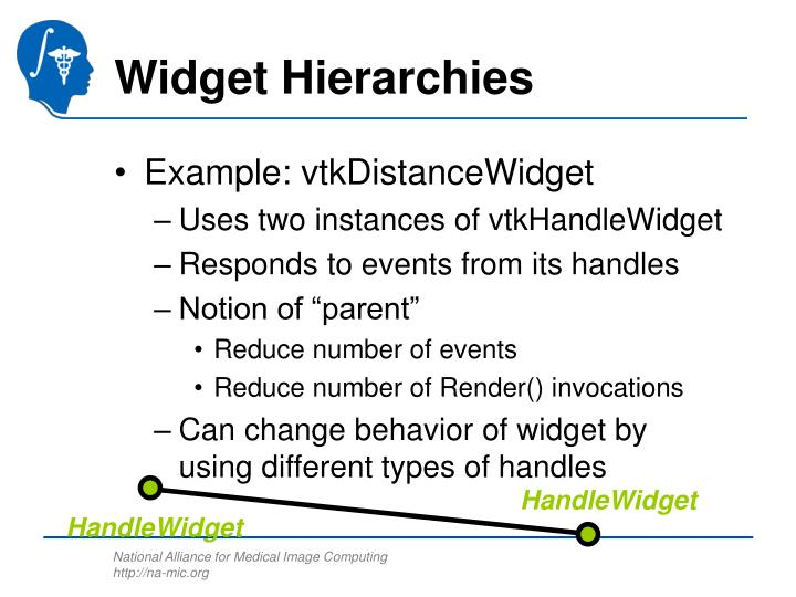 Widget Hierarchies