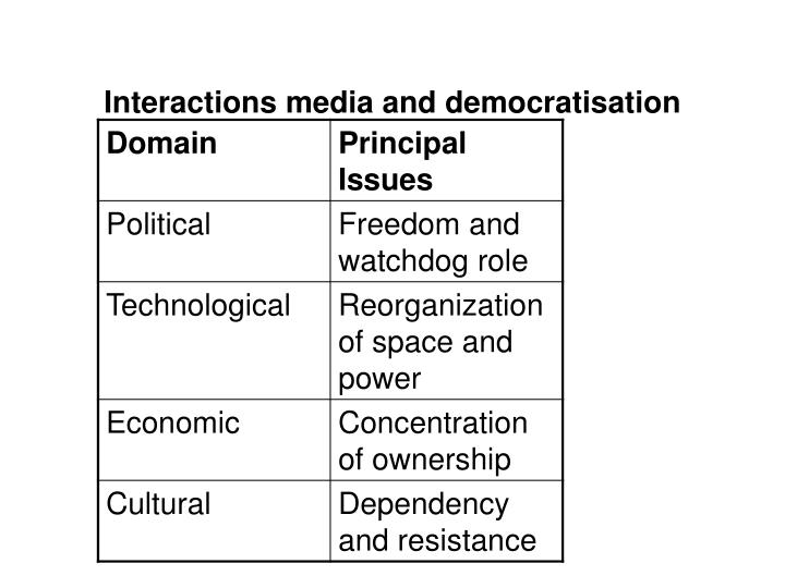 Interactions media and democratisation