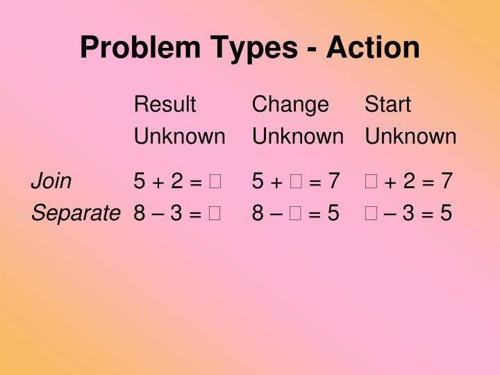 Problem Types - Action
