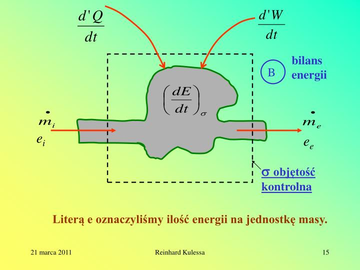 bilans energii