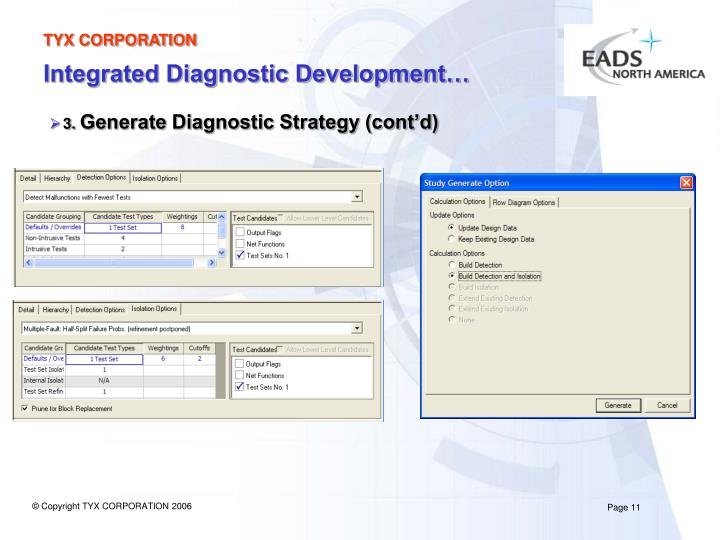 Integrated Diagnostic Development…