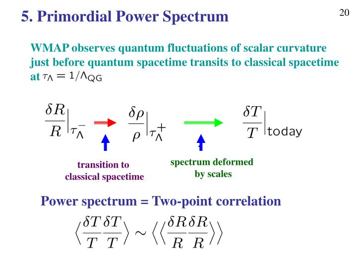 5. Primordial Power Spectrum
