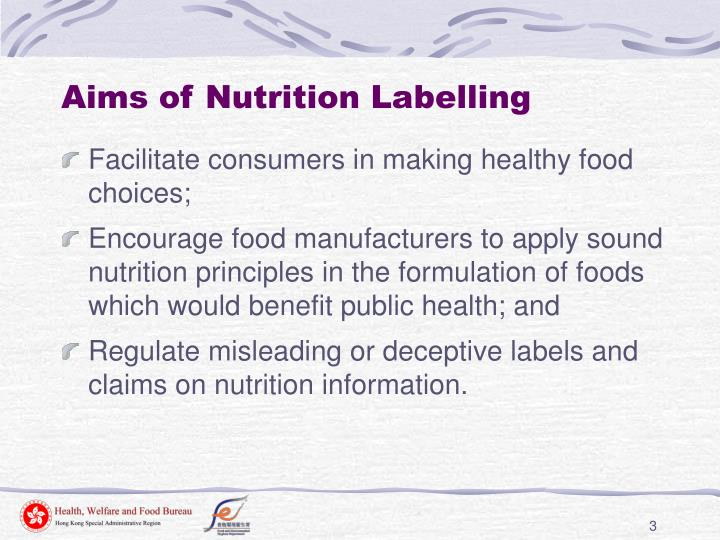 Aims of Nutrition Labelling