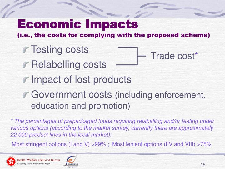 Trade cost
