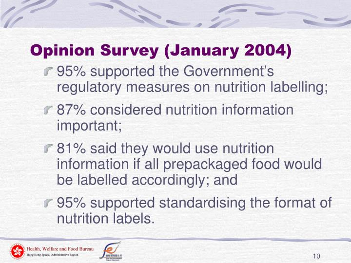Opinion Survey (January 2004)