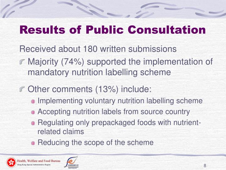Results of Public Consultation