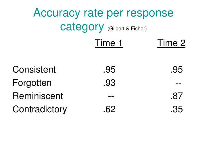 Accuracy rate per response category gilbert fisher