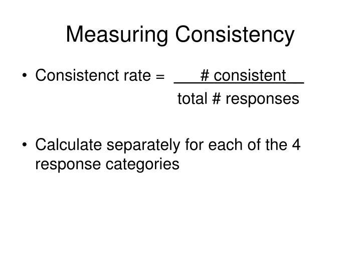 Measuring Consistency