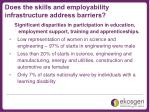 does the skills and employability infrastructure address barriers