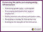 enhancing the skills and employability infrastructure