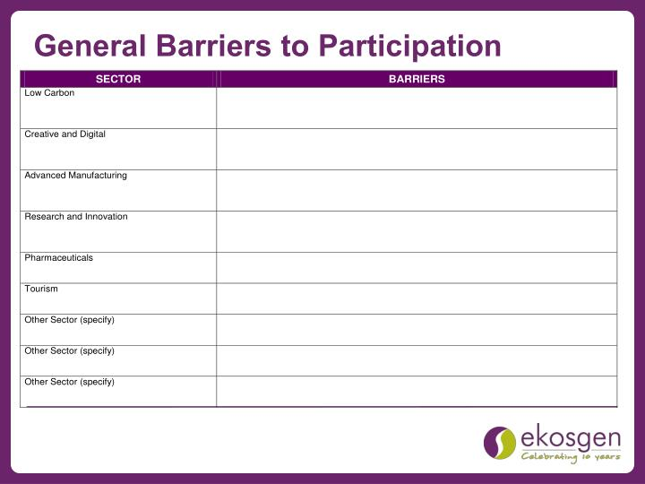 General Barriers to Participation