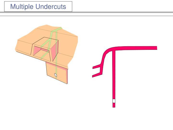 Multiple Undercuts