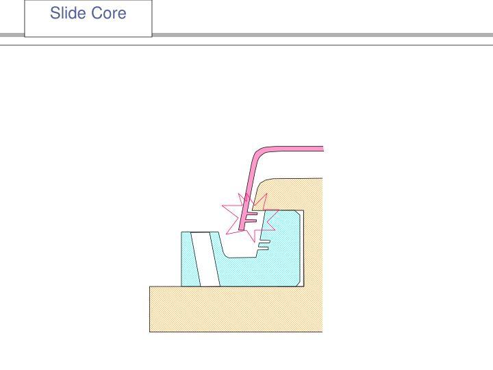 Slide Core