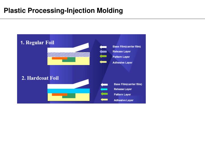 Plastic Processing-Injection Molding