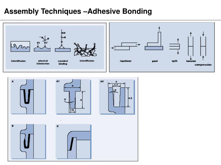 Assembly Techniques –Adhesive Bonding