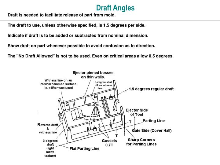 Draft Angles