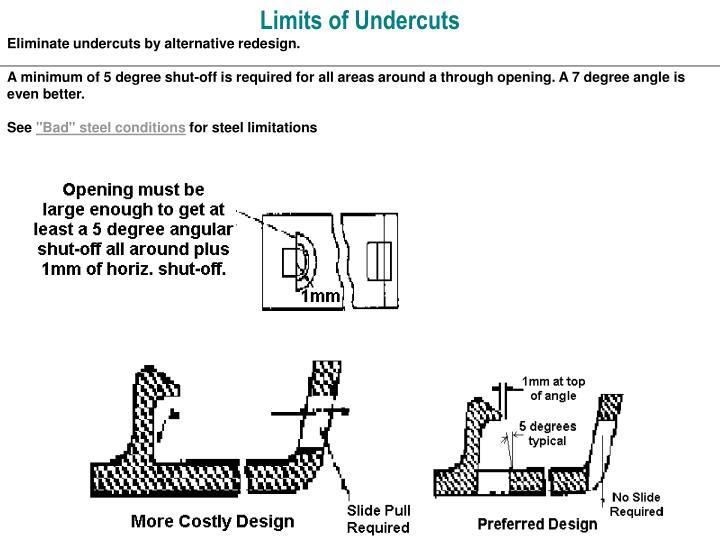 Limits of Undercuts