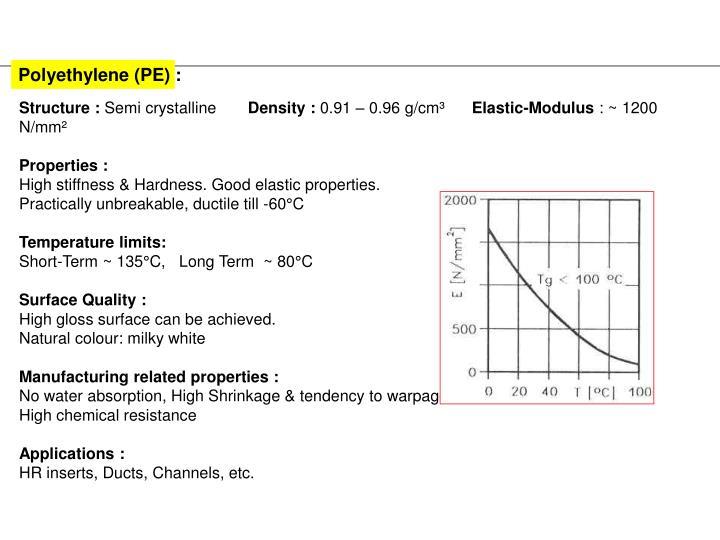 Polyethylene (PE) :
