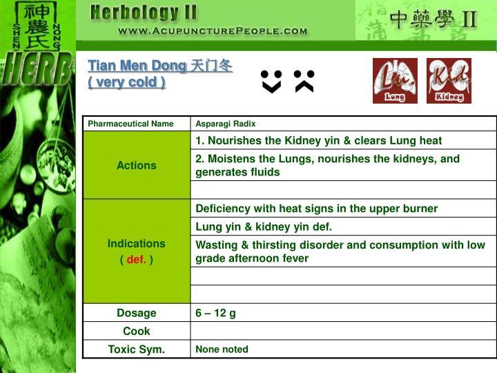 Tian Men Dong