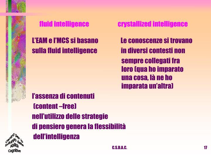 fluid intelligence                       crystallized intelligence