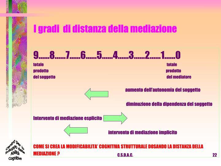 I gradi  di distanza della mediazione