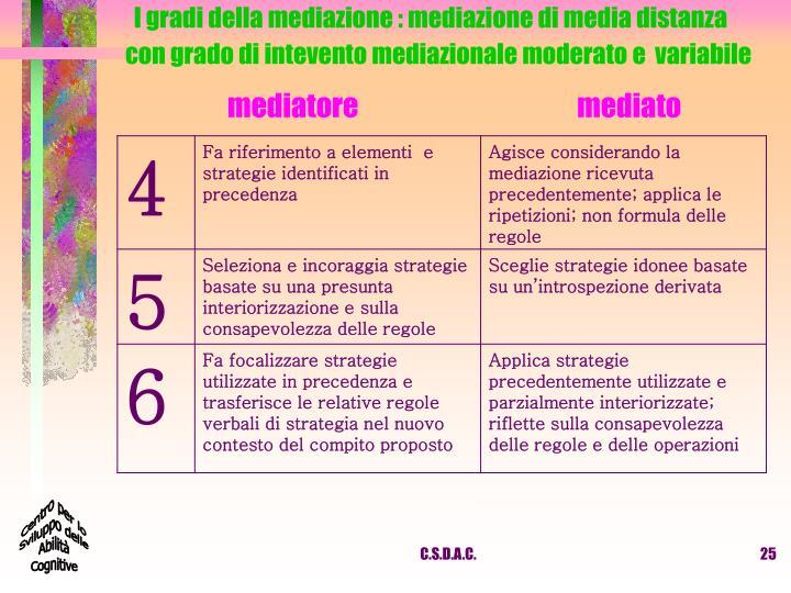 I gradi della mediazione :