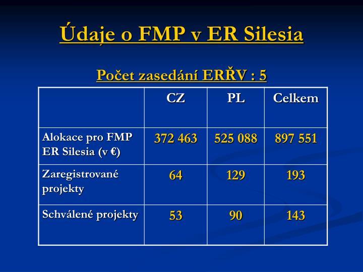 Údaje o FMP v ER Silesia