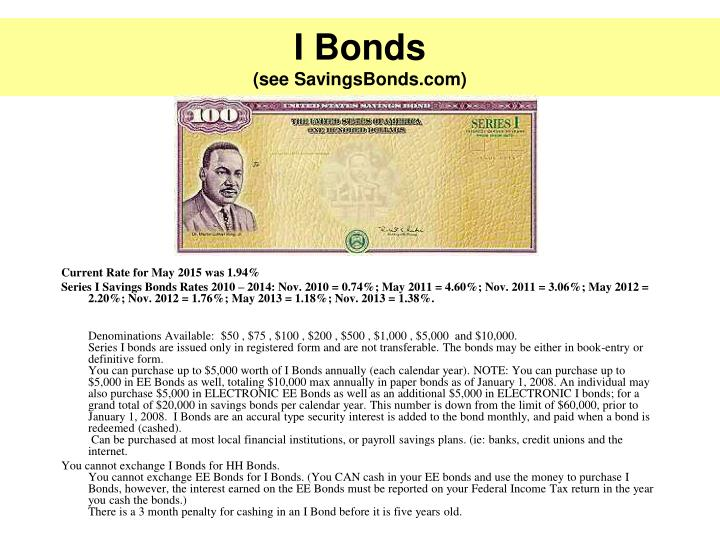 I Bonds
