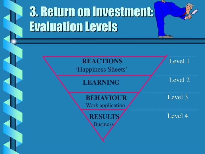 3. Return on Investment: Evaluation Levels
