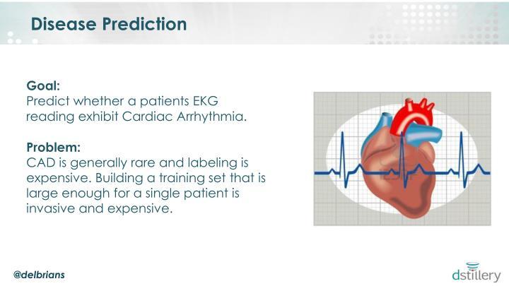 Disease Prediction