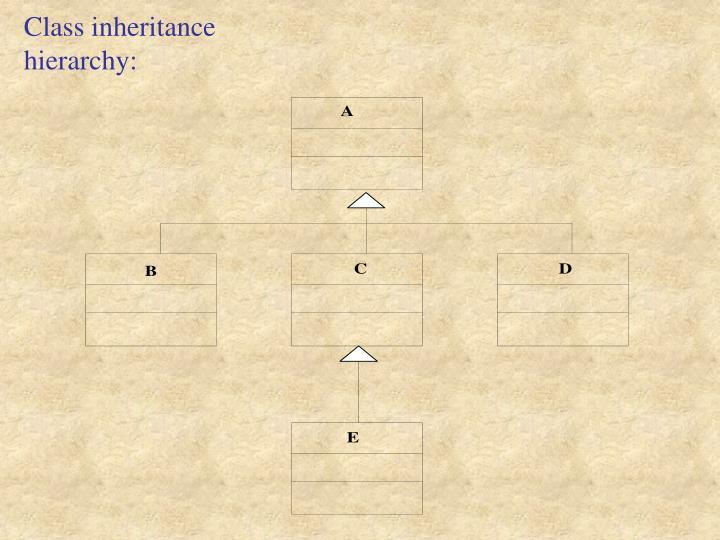 Class inheritance