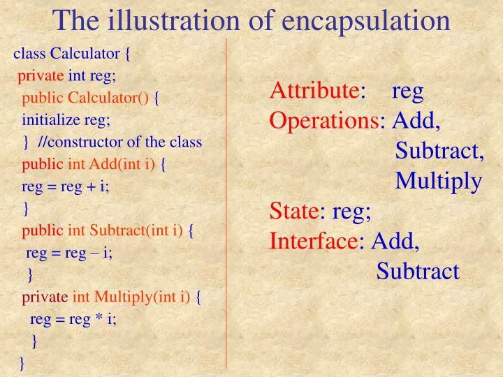 The illustration of encapsulation