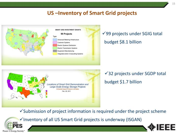 US –Inventory of Smart Grid projects