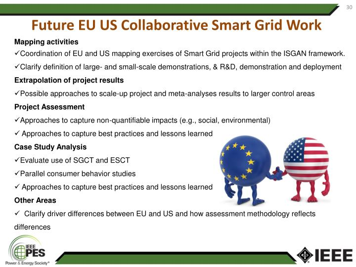 Future EU US Collaborative Smart Grid Work