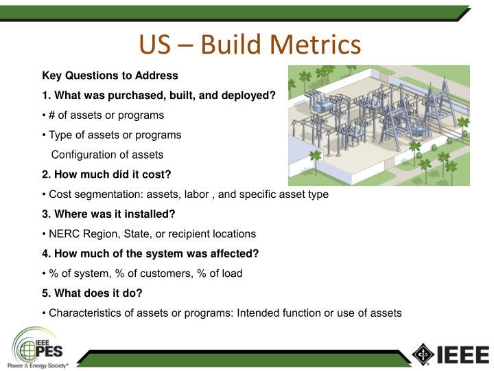 US – Build Metrics