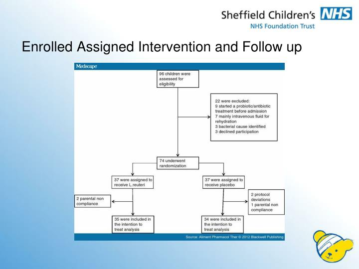 Enrolled Assigned Intervention and Follow up