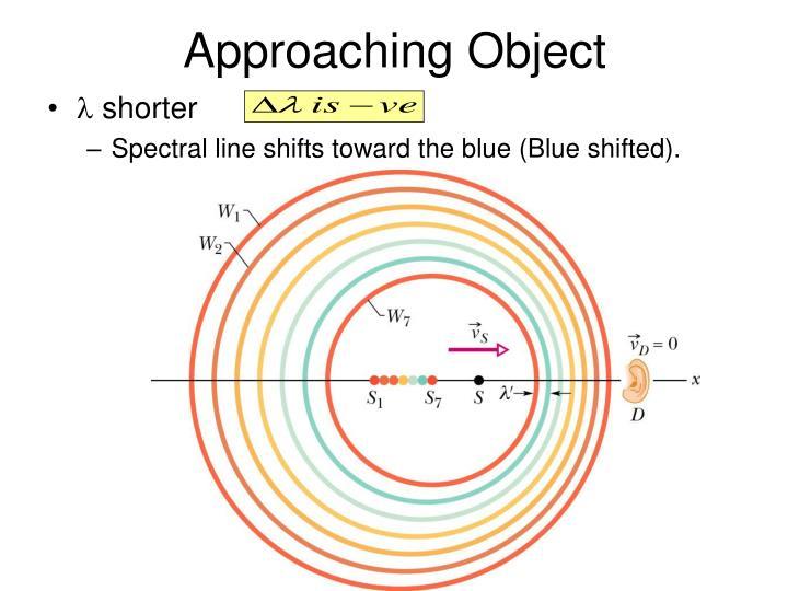 Approaching Object