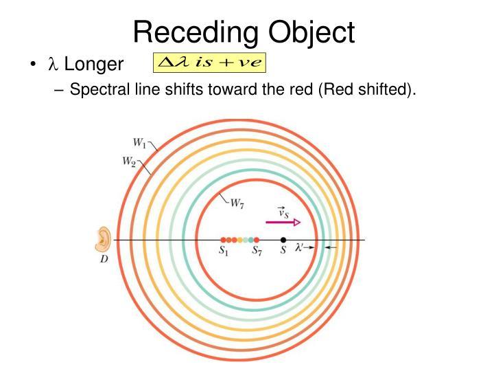Receding Object