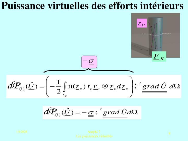 Puissance virtuelles des efforts intérieurs