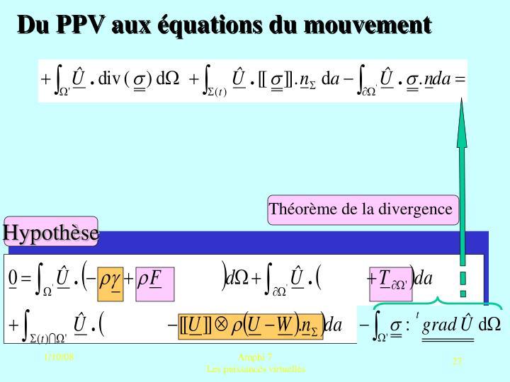 Théorème de la divergence