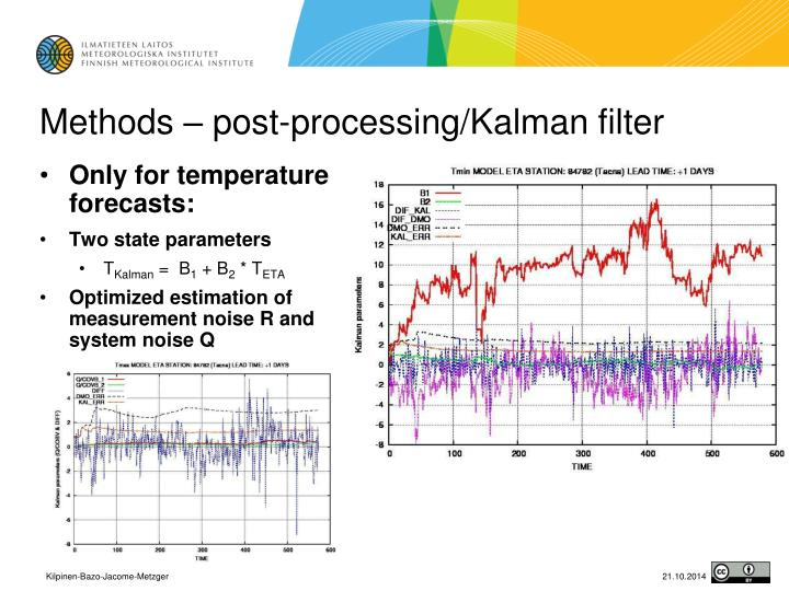 Methods – post-processing/Kalman filter