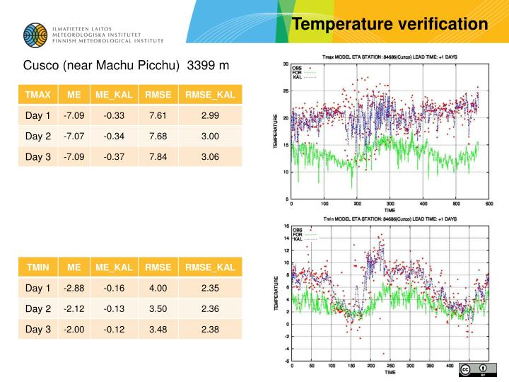 Temperature verification